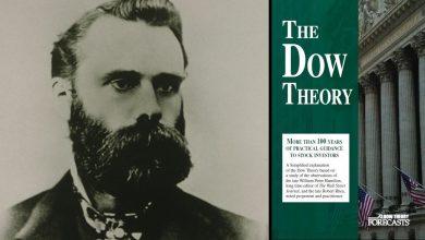 Dow Teorisi Nedir? Teknik Analizde İlk Adım